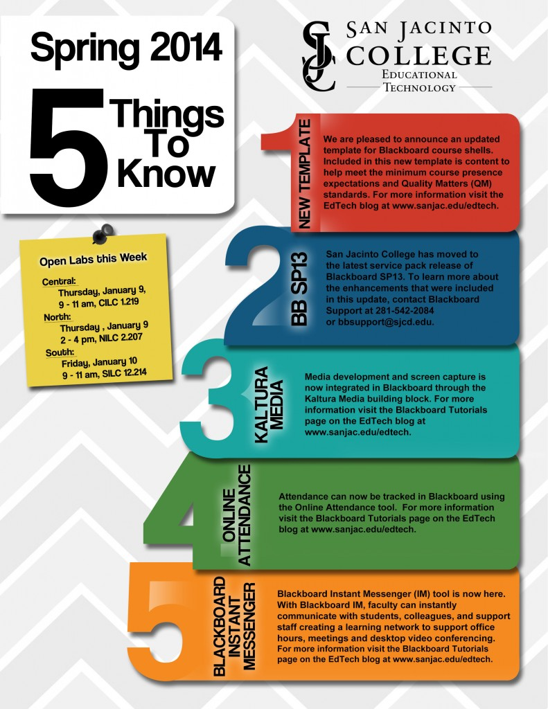 Spring 2014 InfoGraphic - 5 Things v2 Color